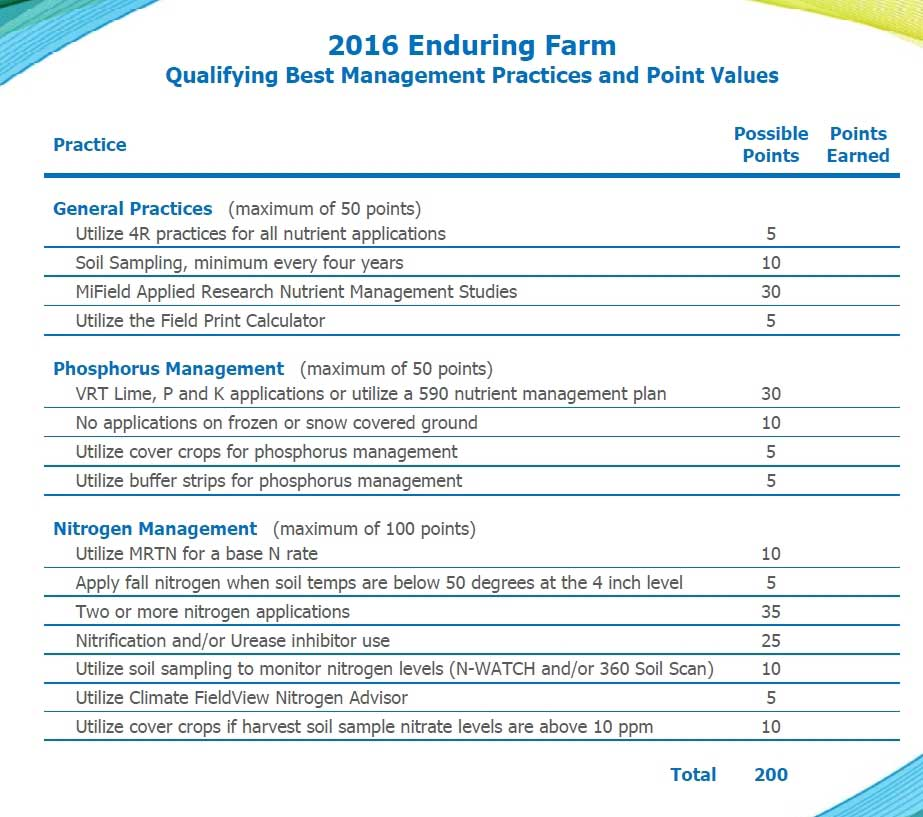 Enduring-Farm-Qualifications